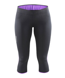 Women's Prime black capri leggings